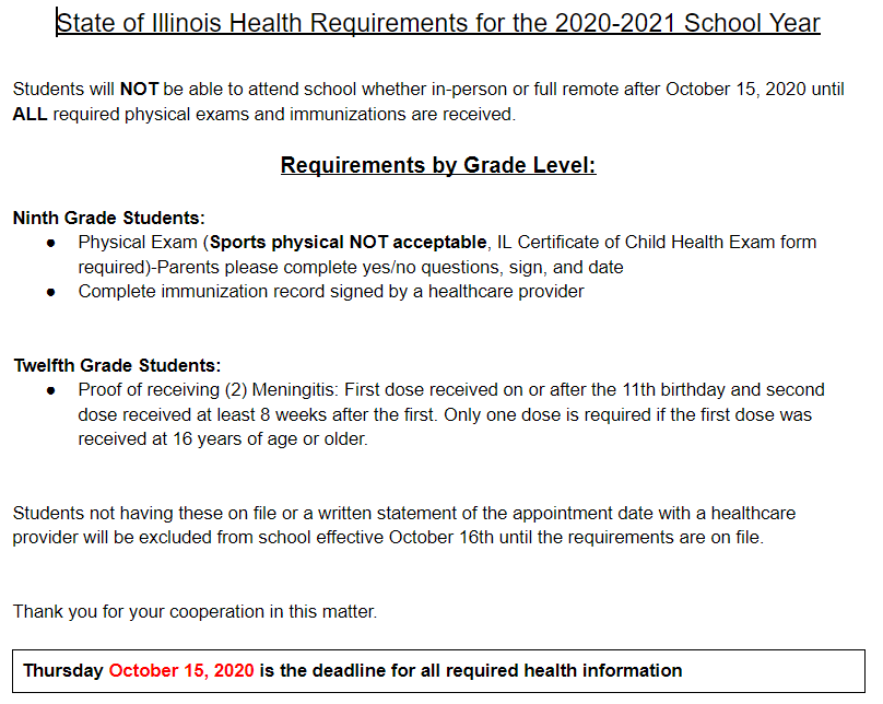 High School Health Requirements